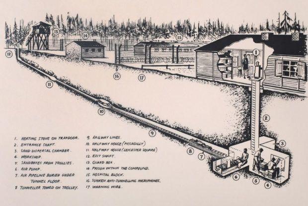 WW2 Prison Break
