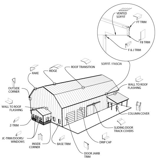 How To Wire A Garage Diagram in addition Shed Electrical Wiring Diagram likewise International 3200 Wiring Diagram besides 3 Way Switch Electrical Schematics further 396035360956193700. on wiring diagram for consumer unit in garage