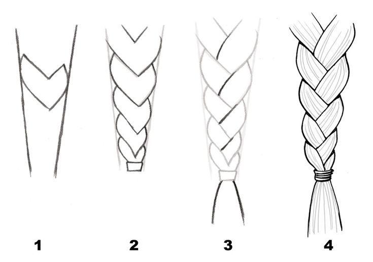 Anime Hair Manga Hair How To Draw How To Draw A Braid Anime Hair Manga Hair How To Draw Desenho De Cabelo De Anime Cabelo Manga Desenho De Tranca