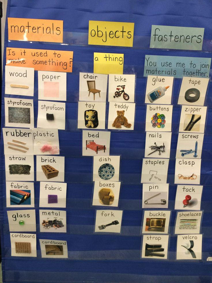 Materials, Objects and Fasteners on our pocket chart