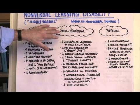 video - What do we mean by the term nonverbal learning disabilities (NVLD or NLD)? What are the unique characteristics of individuals whose challenges in learning, attention and behavior are captured by this not-so-well-know and sometimes controversial disorder?