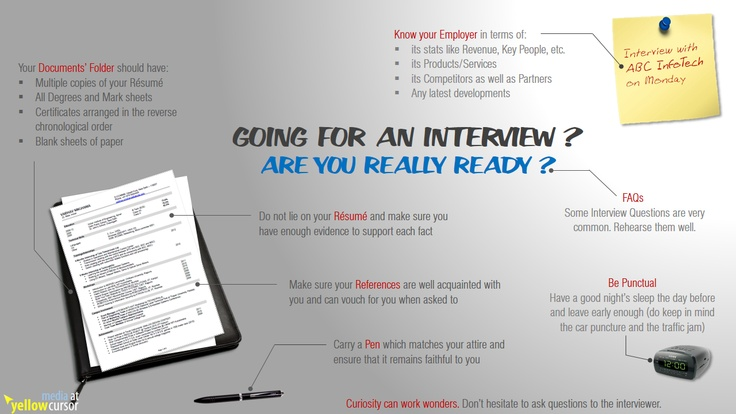 Ready for an Interview? Make sure you take care of these simple things.