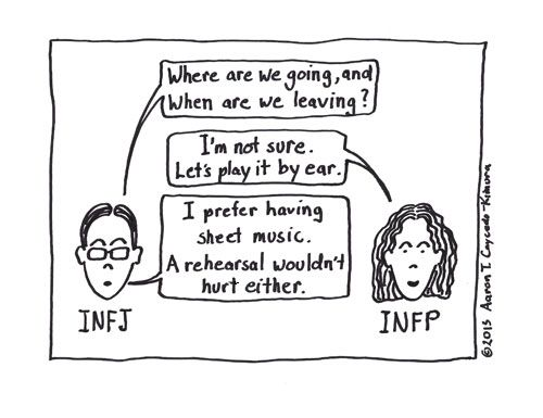 infj and infp dating
