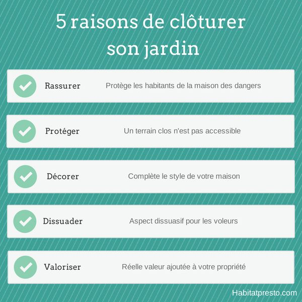45 best Infographie  travaux à la maison ! images on Pinterest - traitement humidite mur exterieur