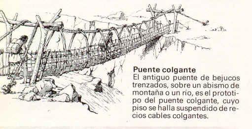 Los puentes. Tipos de puentes: puente de lianas, cuerdas, ...