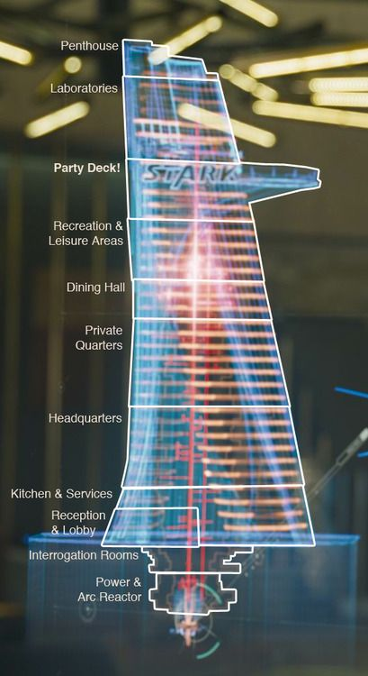 Stark Tower. Yes this is on my places to go when i get bored why cant it be real wwwwwwhhhhhhhhyyyyyy!!!!!!!!!!!!!!!!!!!!!!