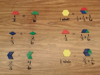 Using Pattern Blocks to teach fractions- Equivalent Fractions and Adding Fractions
