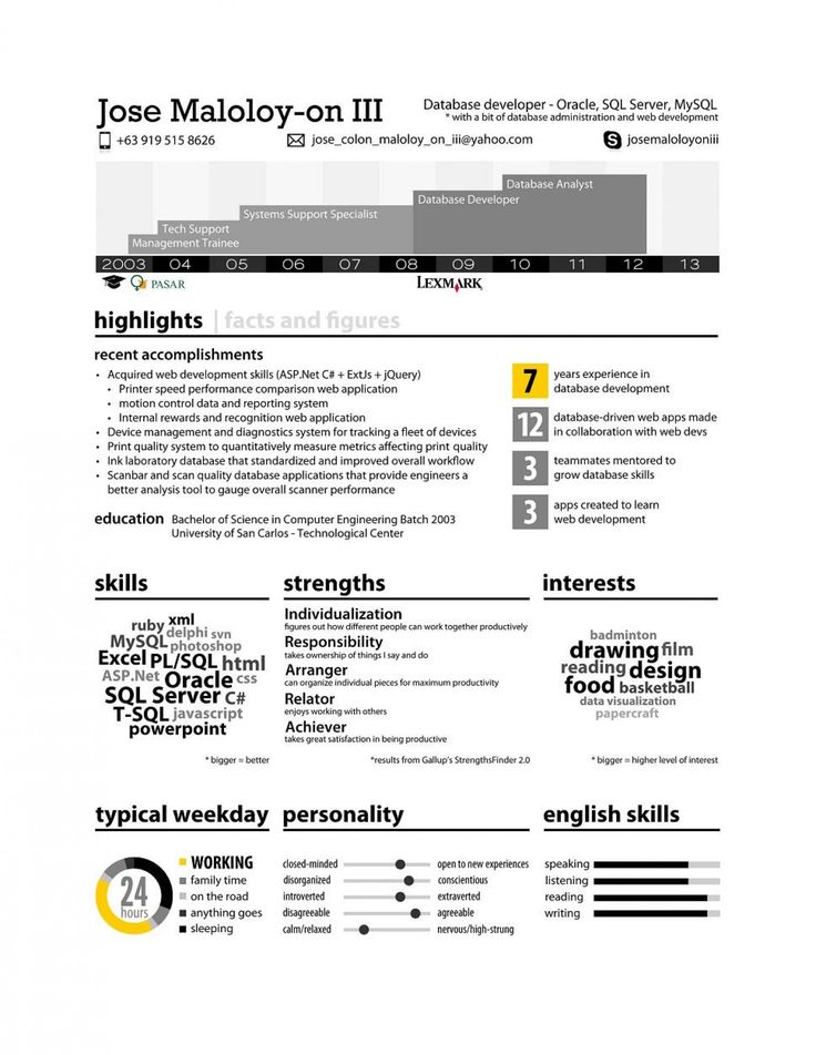 203 best Resume designs images on Pinterest Cover letter - sql server resume