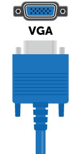 VGA is the oldest standard of the three, having been introduced in 1987. VGA handles video only and not sound, contains no security or digital rights management, and is an analog signal, meaning the quality of the cable, the quality of the pins, and the distance from the PC to the monitor can all have an effect on video quality. If your connector has little thumbscrews next to the cable, and looks like this first graphic, it's VGA.