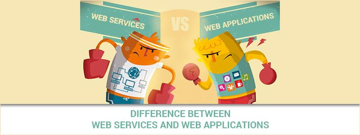 W3C (World Wide Web Consortium) describes web service as a system of software allowing different machines to interact with each other through network. Web services achieve this task with the help of XML, SOAP, WSDL and UDDI open standards.Web Application An application that the users access over the internet is called a web application. Generally, any software that is accessed through a client web browser could be called a web application.