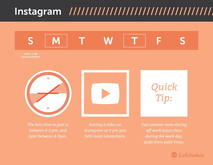 when are the best times to post on Instagram?  Instagram audiences are engaged throughout the week. Mondays should maybe get a little more attention.      Monday and Thursday at any time other than 3–4 p.m.     Videos any day at 9 p.m.–8 a.m.     Experiment with 2 a.m., 5 p.m., and Wednesday at 7 p.m.