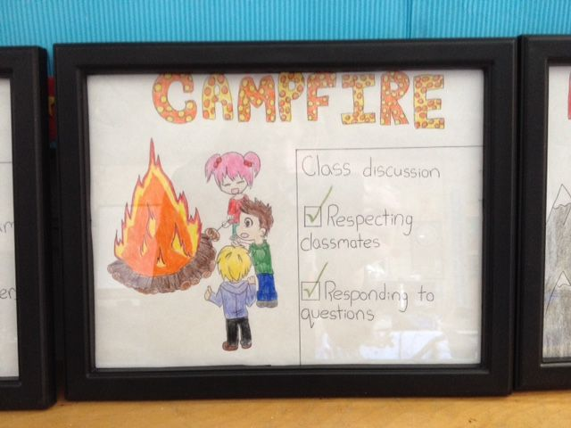 The campfire learning space - Google Search