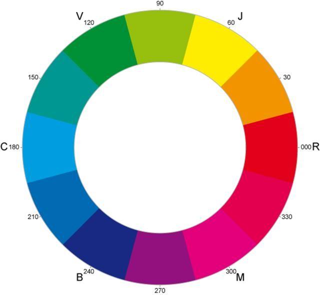 17 mejores ideas sobre arte de c rculo crom tico en - Circulo cromatico 12 colores ...
