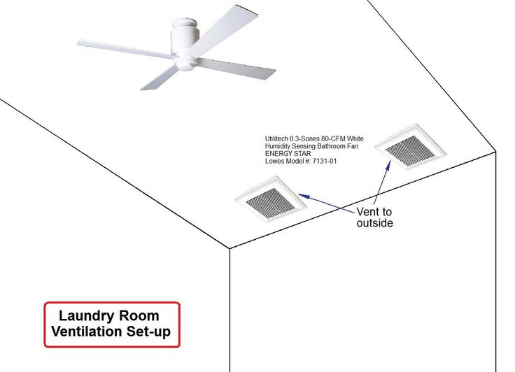 Proposed laundry room ventilation laundry room ideas for Room ventilation design