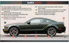 2008 Ford #Mustang #Bullitt Feature Diagram. 40 years after the movie, the legendary car returned...