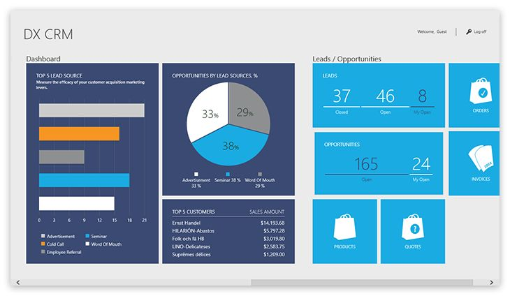 Sample CRM data dashboard by DevExpress