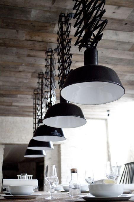 = industrial pendants
