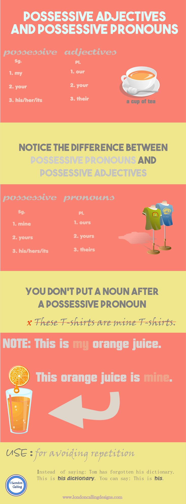 Possessive Adjectives and Possessive Pronouns - London Calling Designs