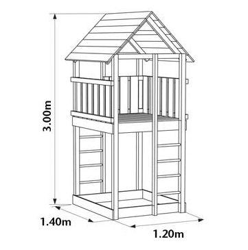 a simple fort design
