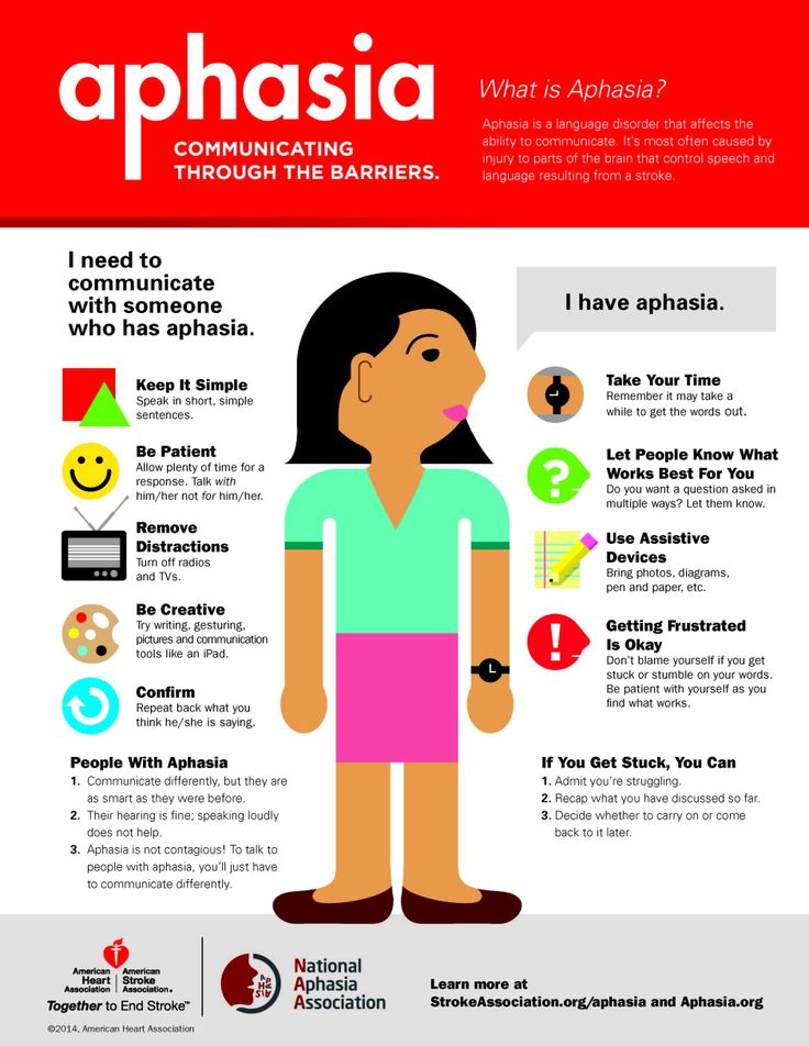 What is Aphasia? (woman) infographic