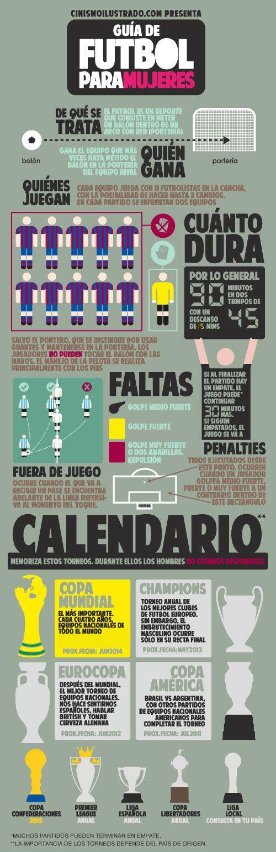 Guía de fútbol para mujeres - Vocabulario de fútbol en español.