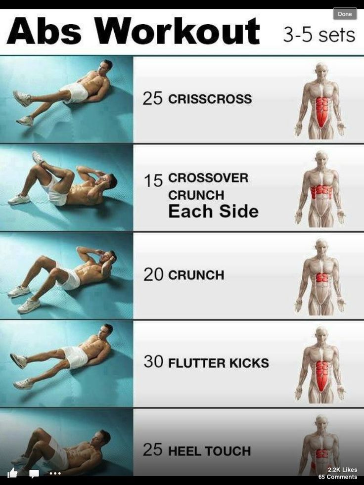 Ab workout! Really hurts! Tried it today!