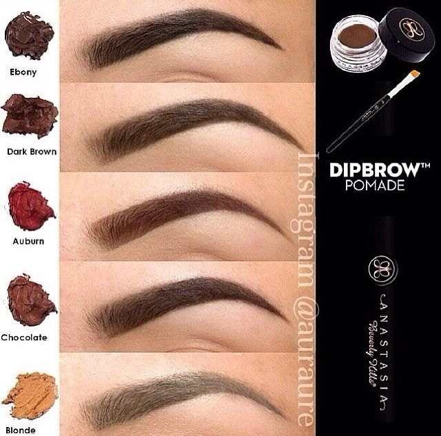 BEST brow line ever!!! I have the dark brown, but love this chart so I can see what some of the other shades look like.