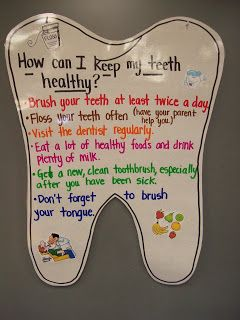 Mrs. Terhune's First Grade Site!: Dental Health