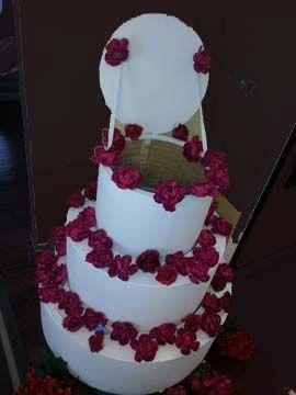 Louisville Cake Decorators