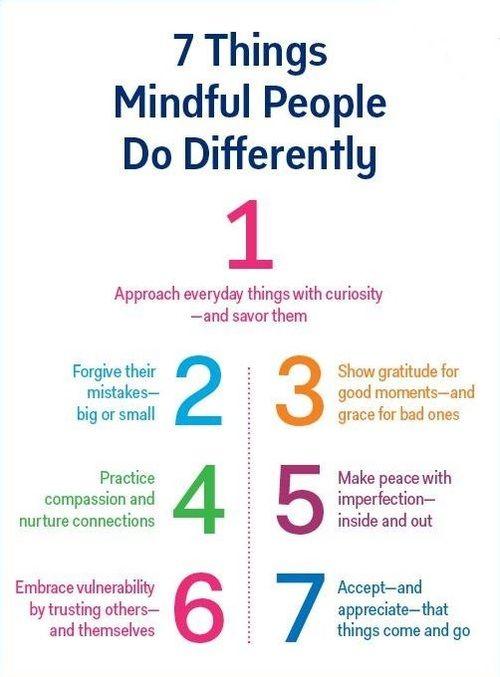 Goals #Mindfulness