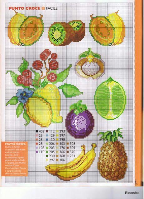 ♥Meus Gráficos De Ponto Cruz♥: Frutas em Ponto Cruz