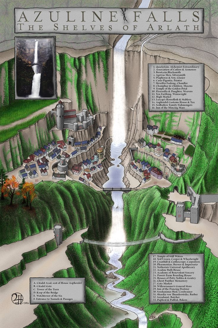 attachment.php (immagine JPEG, 2724 × 4096 pixel) This is very similar to my idea of Cascata, the image might help me wrap my head around the layout of the bath house & lodging.
