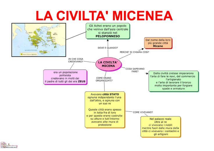 la-civilta-micena.png (immagine PNG, 841×595 pixel)