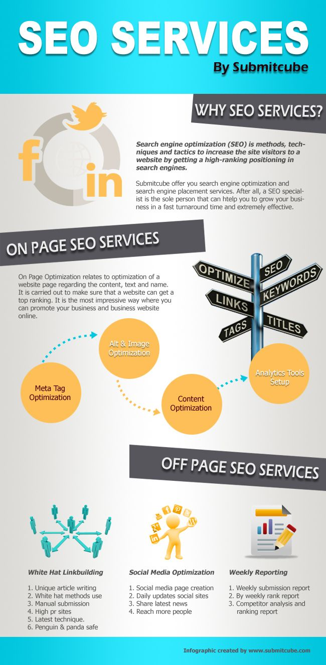Submitcube offer reasonable seo services.