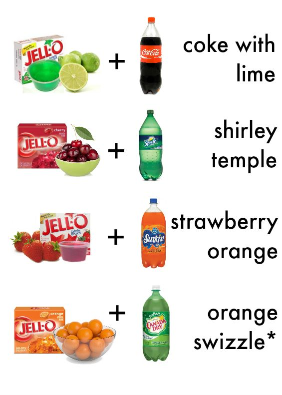 Try subbing soda for the water in a Jell-O recipe... so many possibilities! www.somethingswanky.com