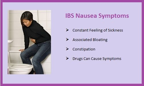 242 best images about irritable bowel syndrome on Esdifan