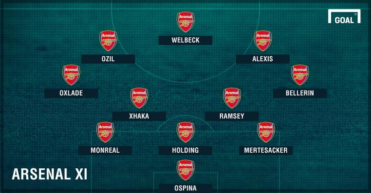 Arsenal vs Chelsea team news: Ospina gets the nod to start in FA Cup final