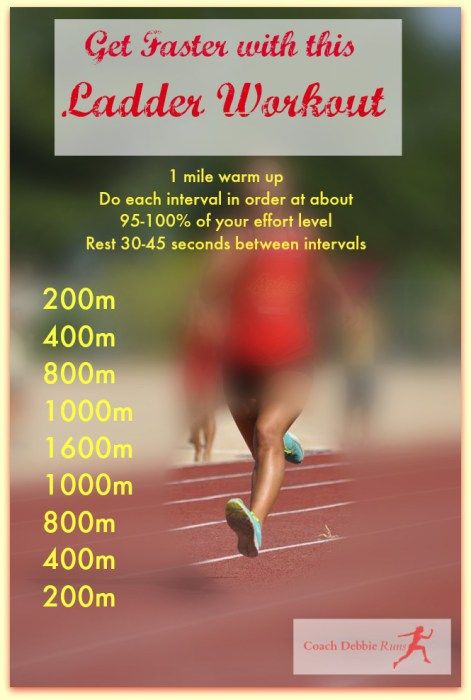 Ladder Workout for running faster. Tips