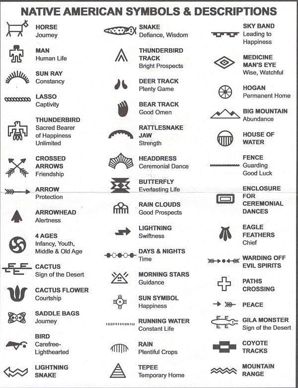 Image result for native american shaman symbols