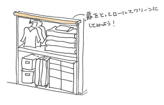 一般的な押入れは布団収納に不向き 本当に使いやすい 布団収納の