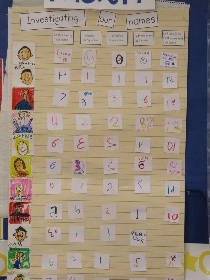 KC Kindergarten Times: Investigating Our Names