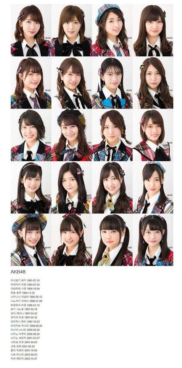 The List Of 40 Japanese Idols On Produce 48 Idol Japanese Jpop
