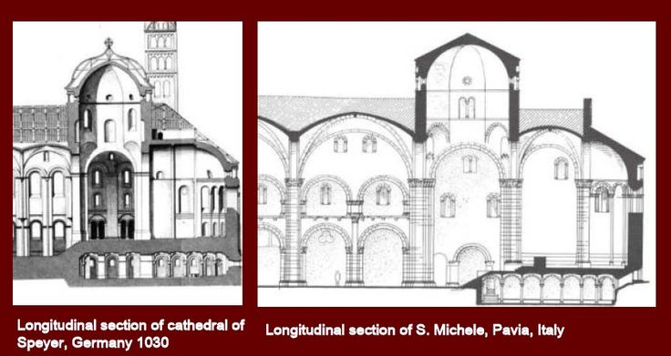 ROMANESQUE ARCHITECTURE, Italy - Comparative Longitudinal sections. (Longitudinal section of S. Michele, Pavia and Longitudinal section of cathedral of Speyer).  Lombardy were conquered first in 744 by Charlemagne and then by the German emperor Otto I in 961. In the late eleventh and early twelfth centuries a massive style was developed in northern province of Lombardy, which was a combination of German brick architecture with French Romanesque influences.