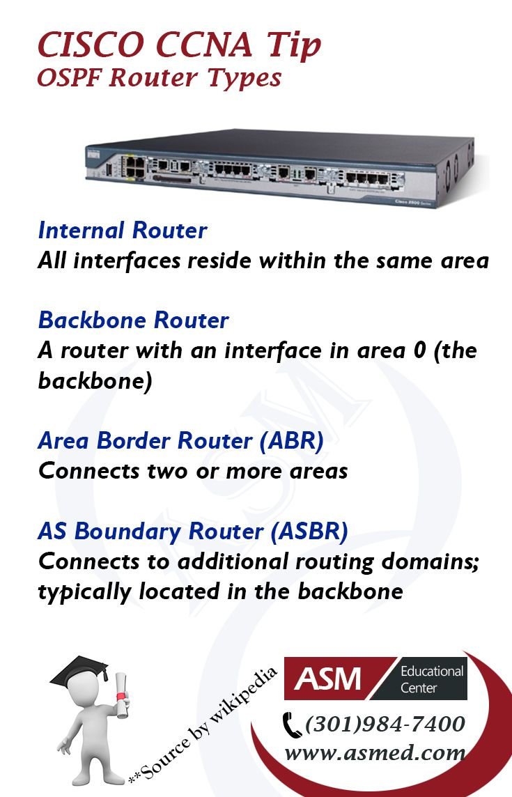 11 Best Ccna4 Images On Pinterest My Website Bb And Finance This Page Is For Hook Up Of A Router Or Wireless Routerbasically Your Welcome To The Cisco Ccna Certification Course Landing
