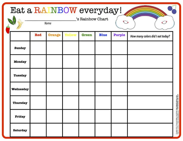 FREE printable Rainbow Eating Chart to get your kiddos to eat more veggies!