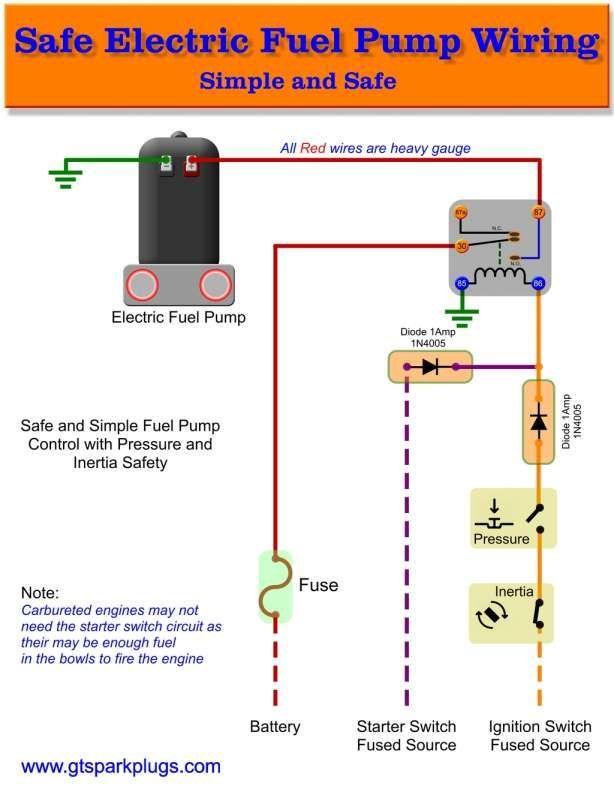 45 Luxury Electric Fuel Pump Relay Wiring Diagram Electrical Diagram Electricity Relay