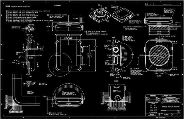 Manual de diseño pare el Apple Watch