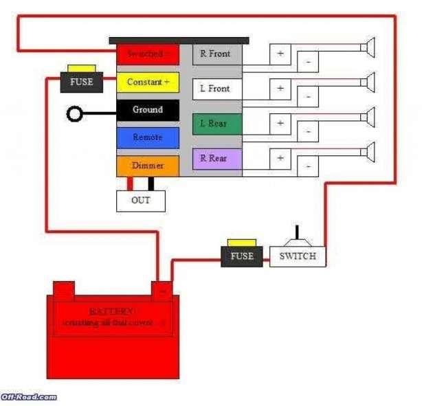 15 Basic Wiring Diagram For Car Stereo Car Diagram Wiringg Net En 2020 Audio Coche Diagrama De Instalacion Electrica Instalacion Electrica