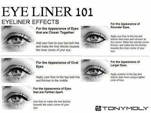 Eyeliner....: Eyeliner Tricks, Eyeliner Tutorial, Eye Makeup, Eyeliner 101, Eyeliner101, Eye Shapes, Eye Liner Tips, Eyeliner Style, Http Findanswerhere Com Makeup