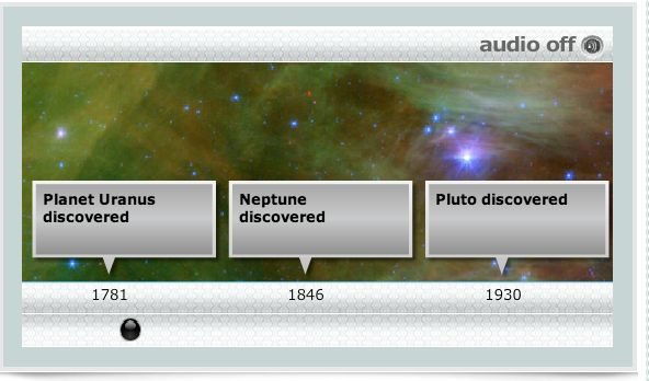 INTERACTIVE TIMELINE - The history of planet hunting